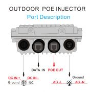 90W-Midspans-Outdoor-Poe-Grade-Poe-Injector-90W-Linaer-PSE-Chip-Based